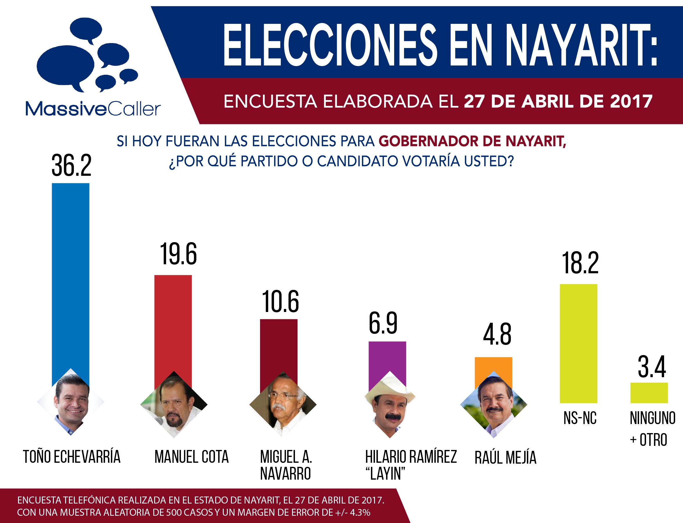 Grafico_Encuesta_02